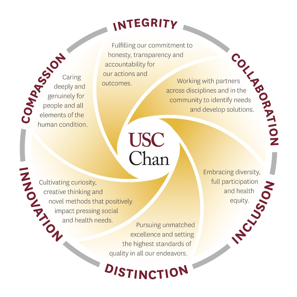 USC Chan core values